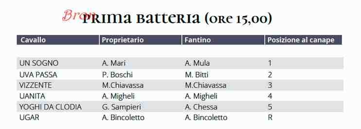 MONTICIANO GP1 2019